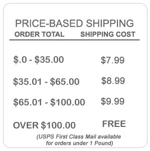 Price Based Shipping Costs